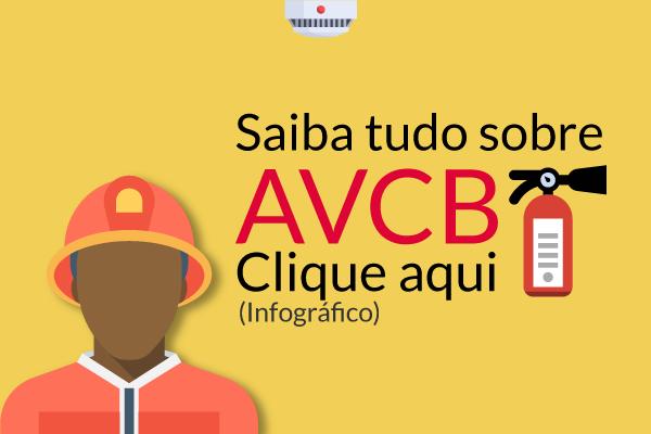 banner-avcb